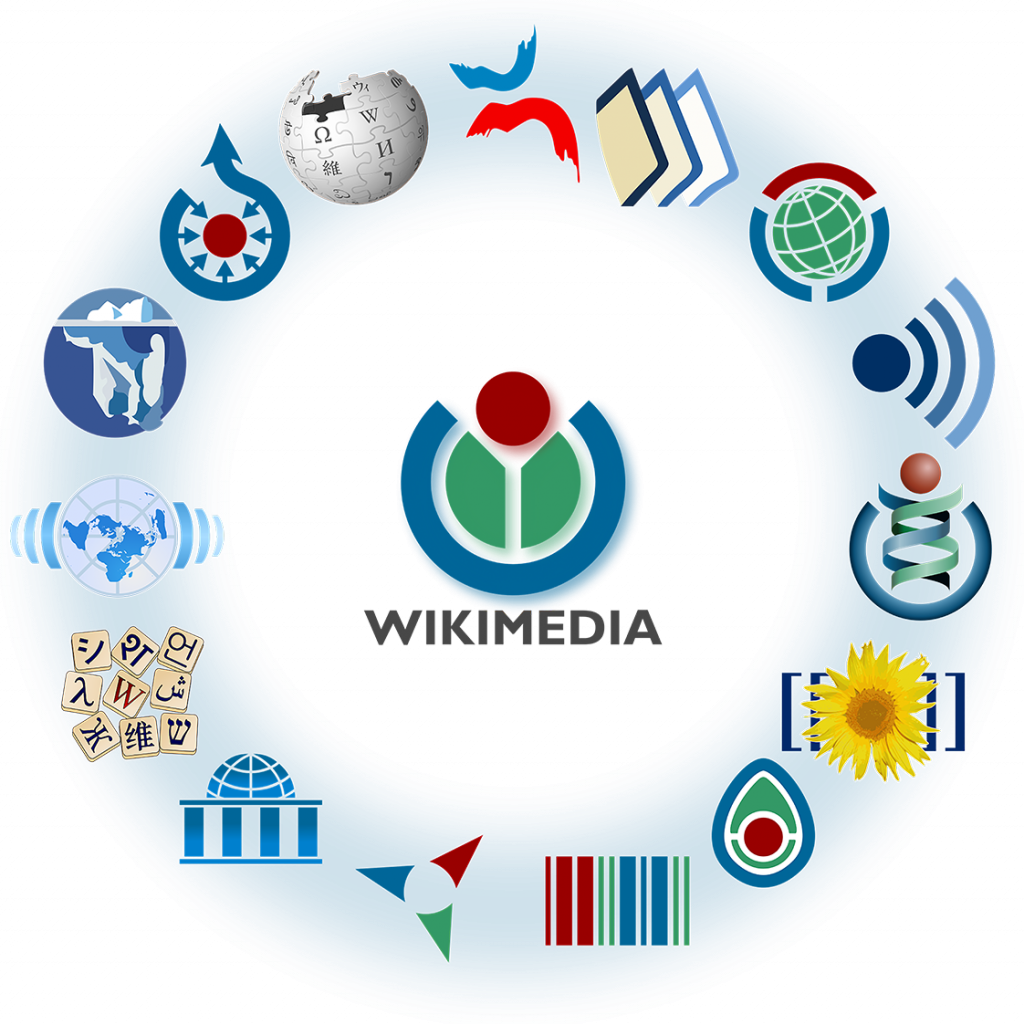 Roue des projets Wikimedia