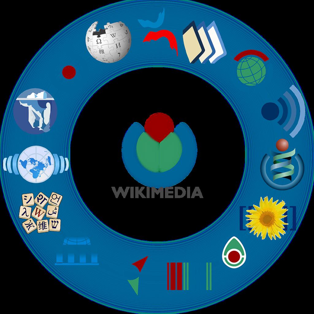 Roue des projets Wikimedia