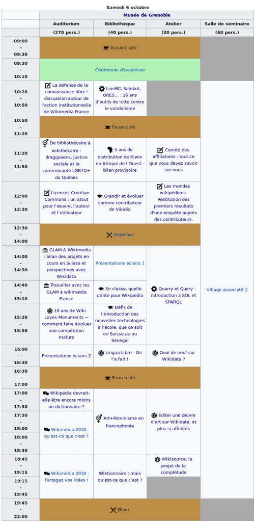 Détails du programme de la Wikiconvention 2018